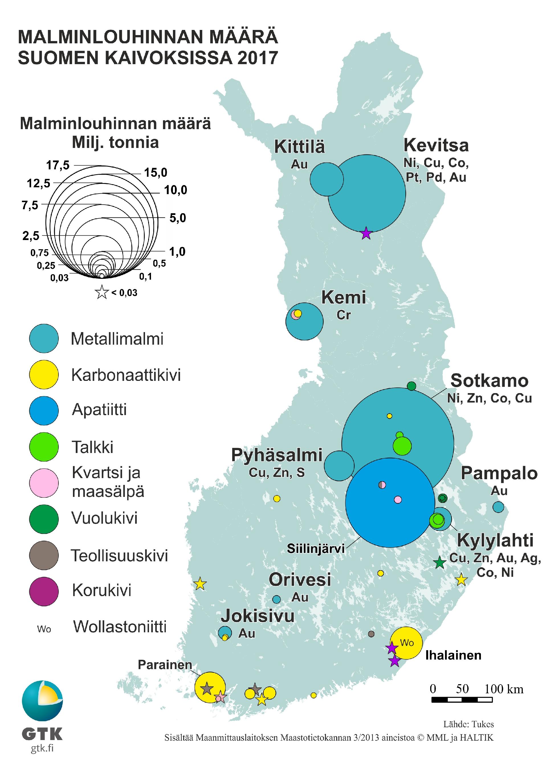 Kaivokset Suomessa
